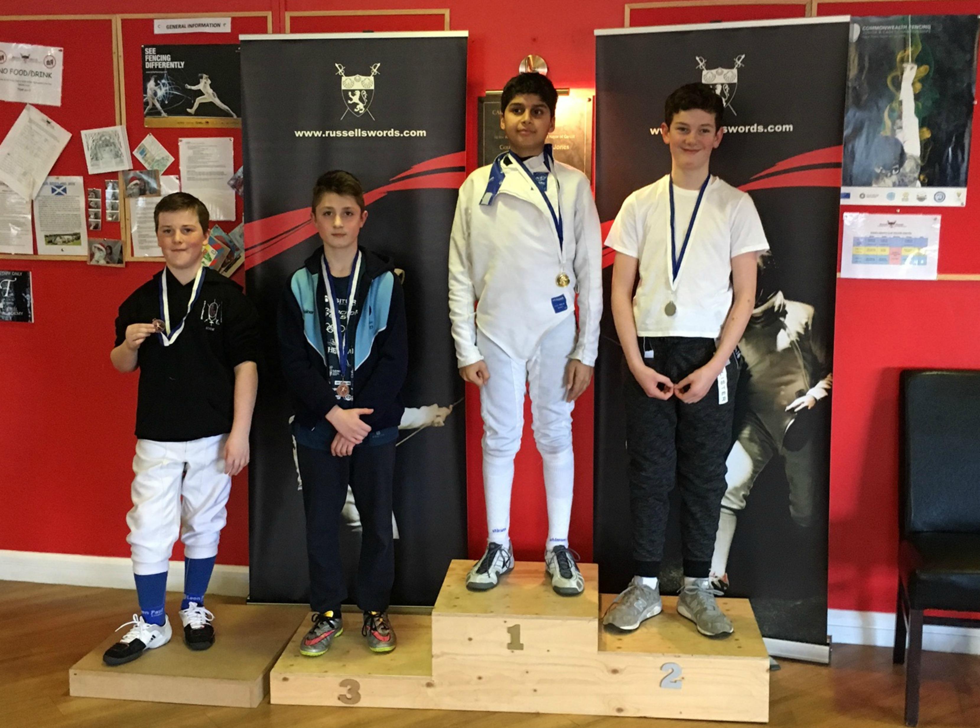 Results Royal Tunbridge Wells Fencing Club